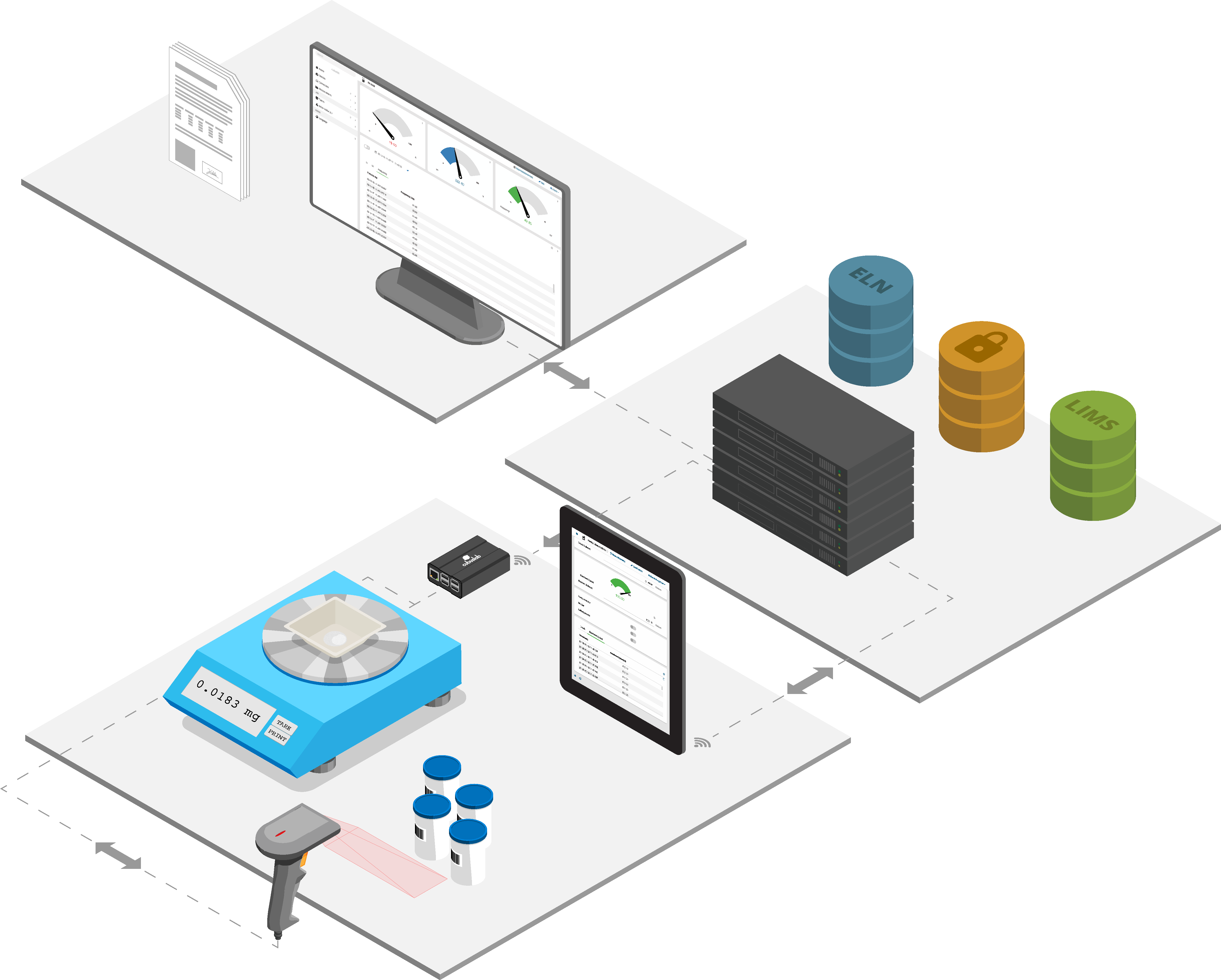 Modular systems to integrate and automate your lab environment